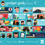 Gadget Geek   Fair Winkelen