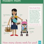 Modern Mom | Fair Winkelen