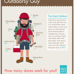 Outdoorsy Guy | Fair Winkelen