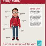 Study Buddy   Fair Winkelen